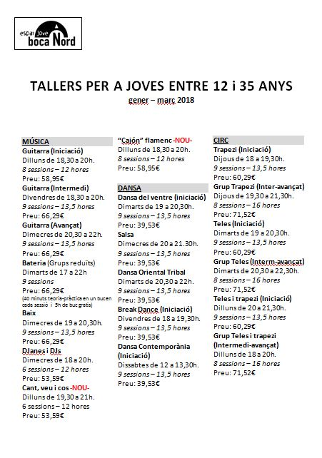 tallers bocanord 1